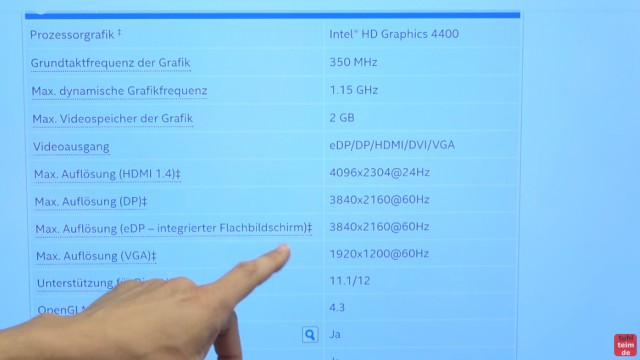 Smart TV 4K UHD an Windows 10 anschließen mit Intel HD Graphics - Intel Webseite mit Daten der verschiedenen Chipsätze